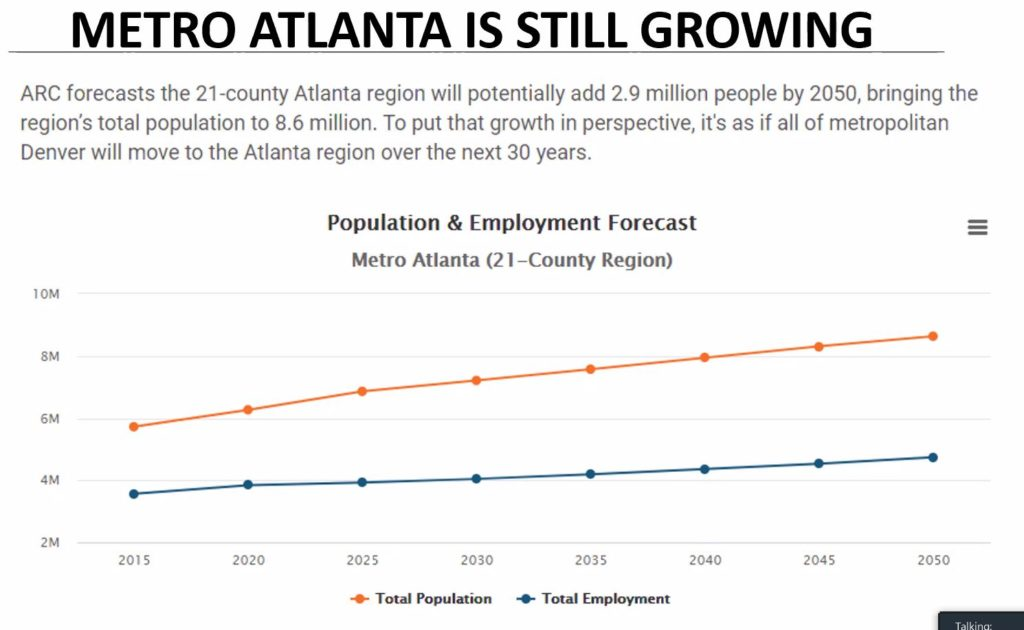 Atlanta Population Projections